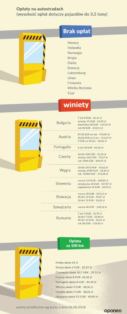 3-Autostrady_w_Europie_oplaty